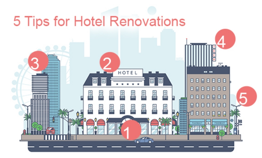The Top Five Tips For Hotel Renovations